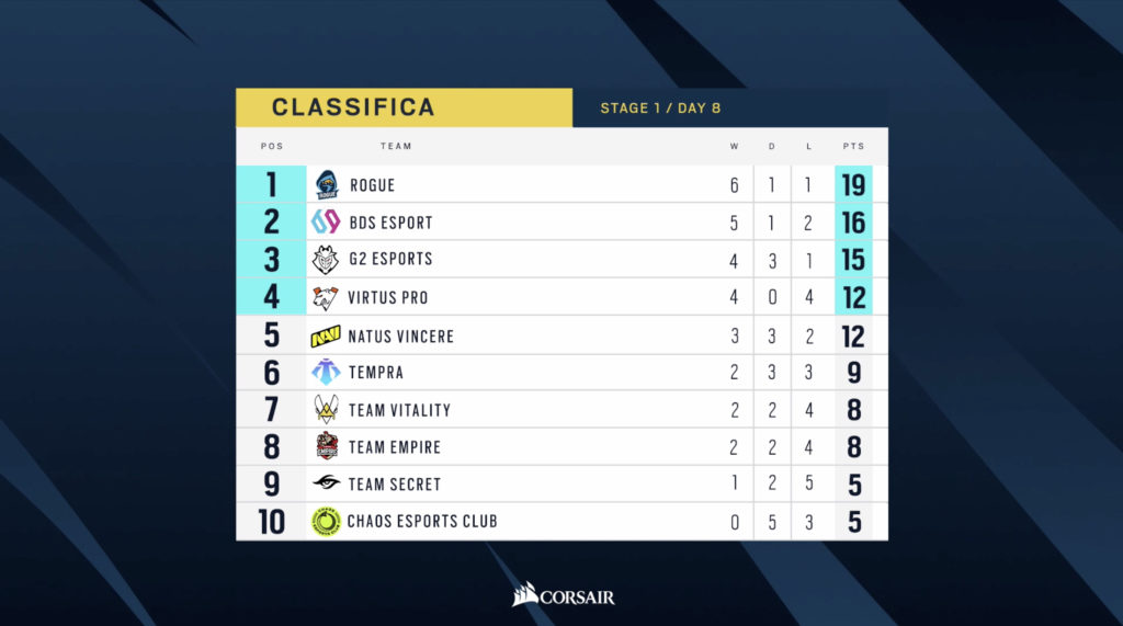 Rainbow Six European League_Lichene2